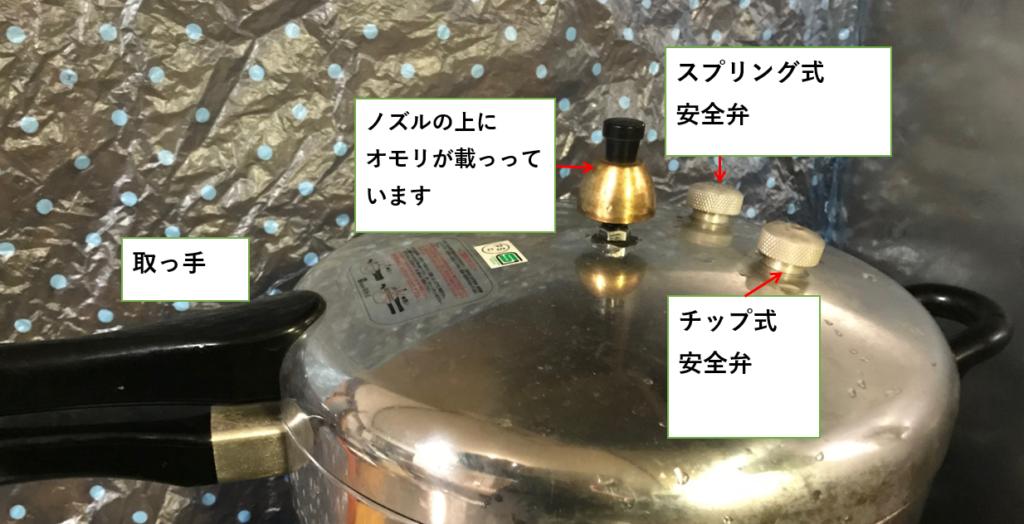 圧力鍋の部品名称