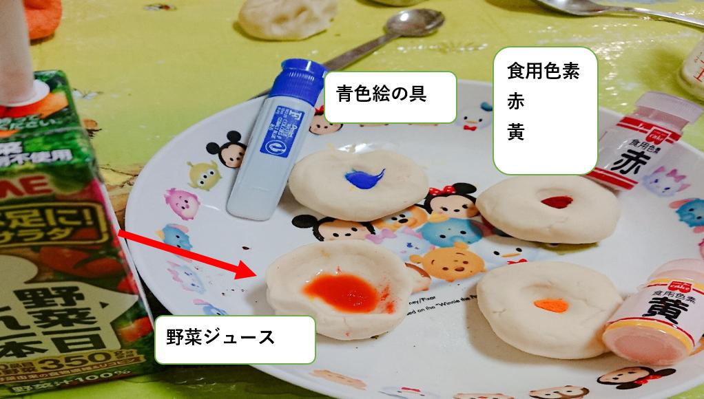 小麦粉粘土色つけ絵の具・食用色素・野菜ジュース