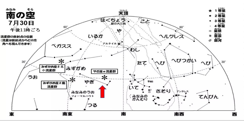 やぎ座放射点の図