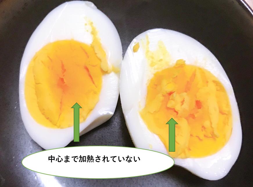 中心まで加熱されていないゆで卵