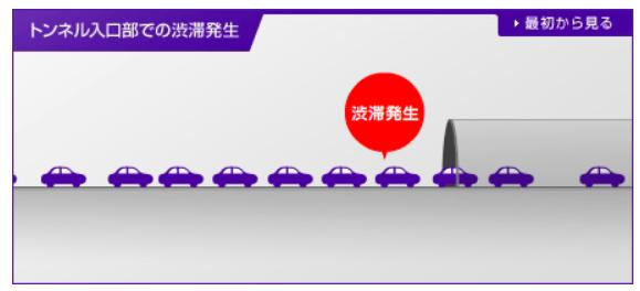 トンネル入口で交通渋滞