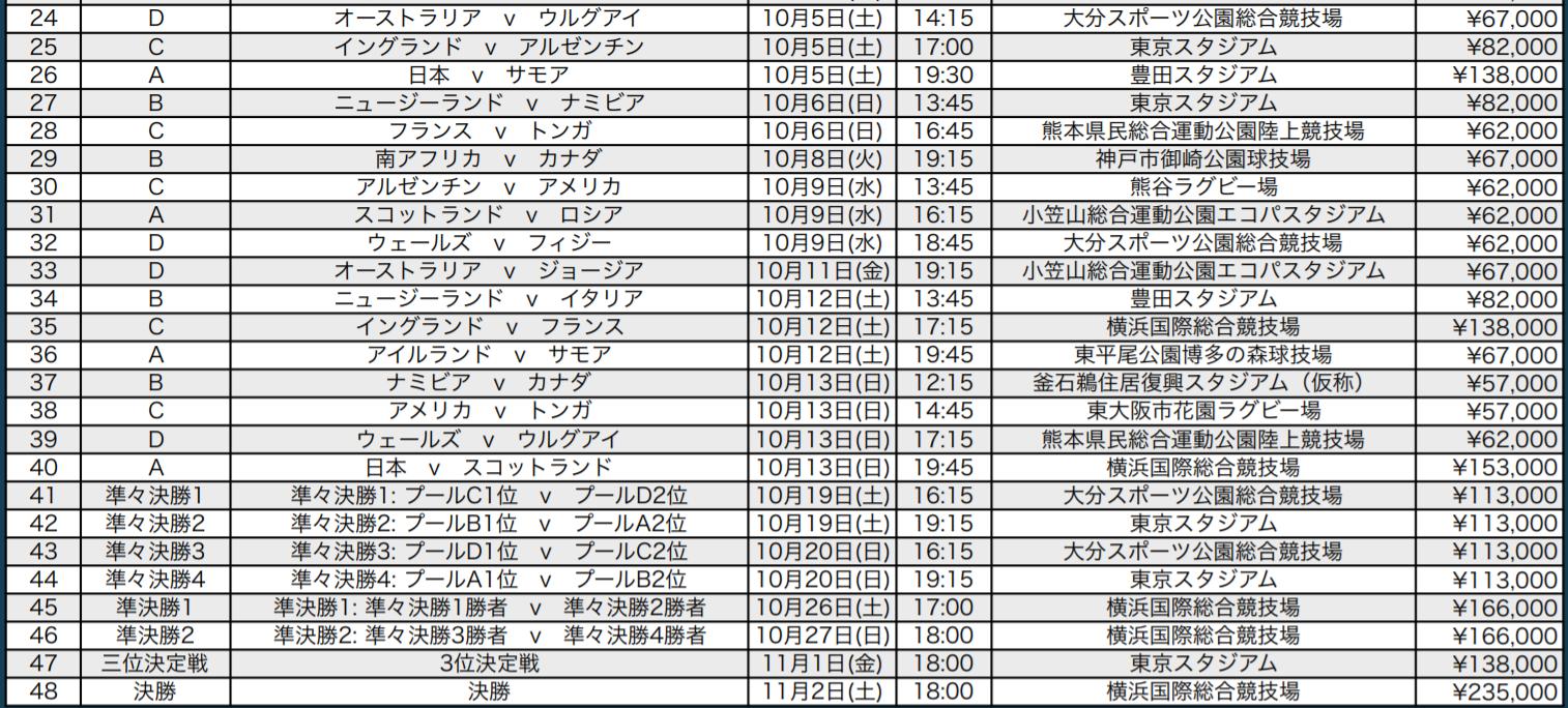 プレミアムシート24-決勝
