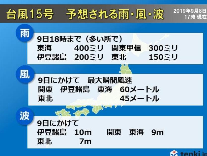 台風15号雨風予想8日17時