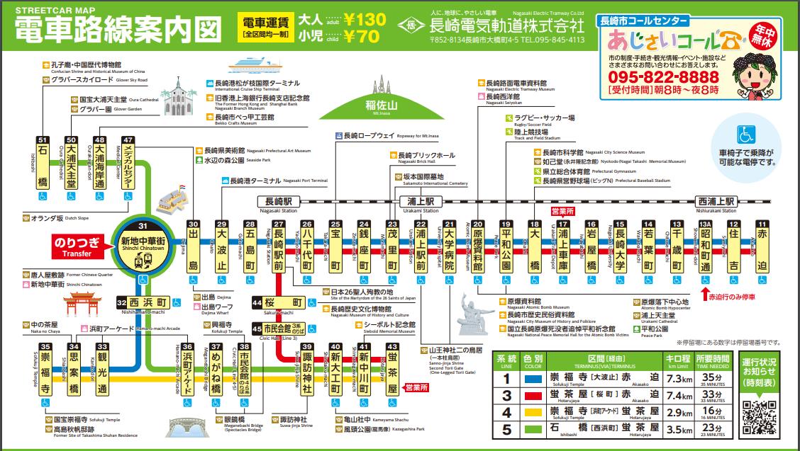 電車路線案内図