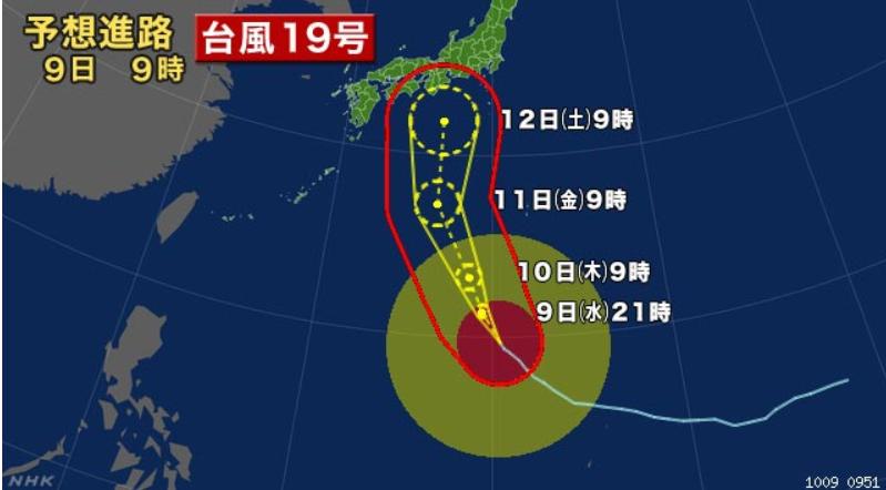 台風19号予想進路