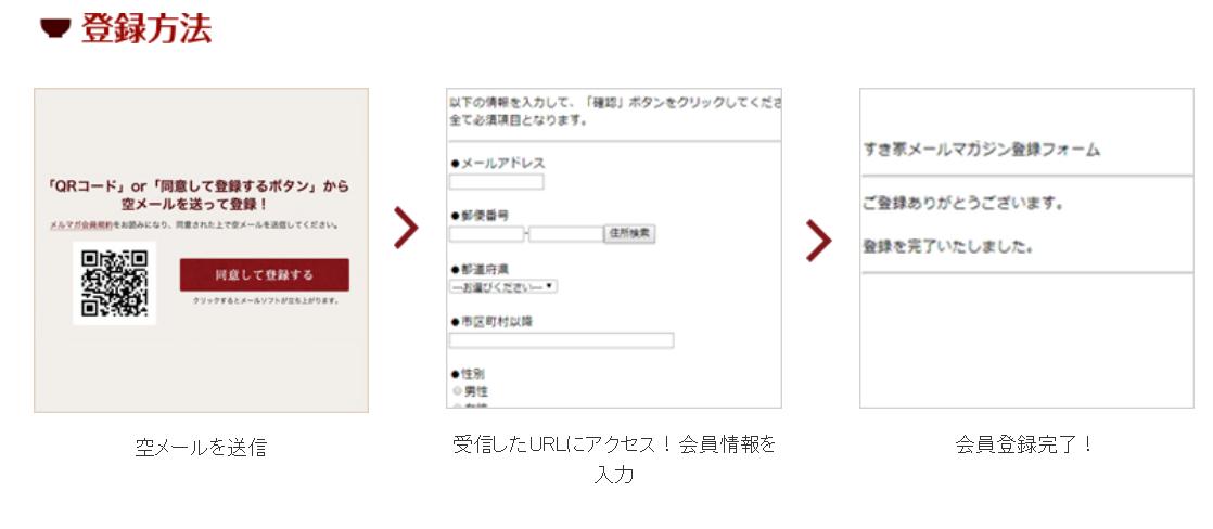モバイル会員登録方法
